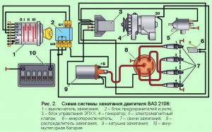 Схема системи запалювання