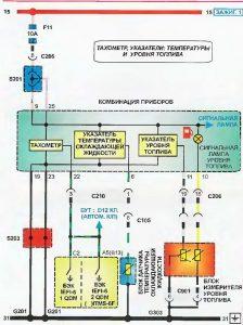Електрична схема тахометра і покажчика температури двигуна і рівня бензину