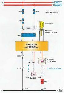 Електросхема іммобілайзера Daewoo Lanos