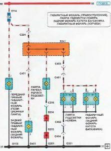 Габаритний ліхтар (правобічний), лампа підсвічування номера, задній ліхтар капота, багажника (Хетчбек)