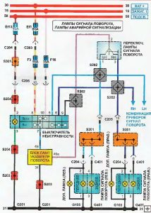 Лампи сигналу повороту і аварійної сигналізації автомобіля Деу Ланос
