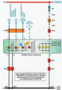 Схема індикаторних ламп Daewoo Lanos