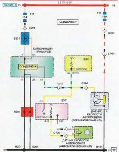 Схема спідометра