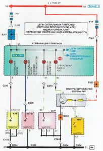 Сигнальні лампочки і індикаторні Daewoo Lanos