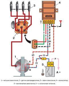 Принцип роботи безконтактної системи запалювання
