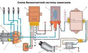 Схема безконтактної системи запалювання