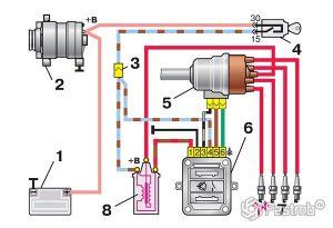Електрична схема безконтактної системи запалювання ВАЗ 2110