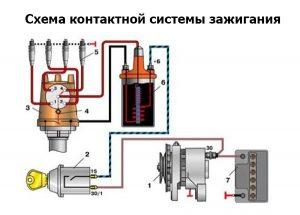 Схема контактної системи запалювання
